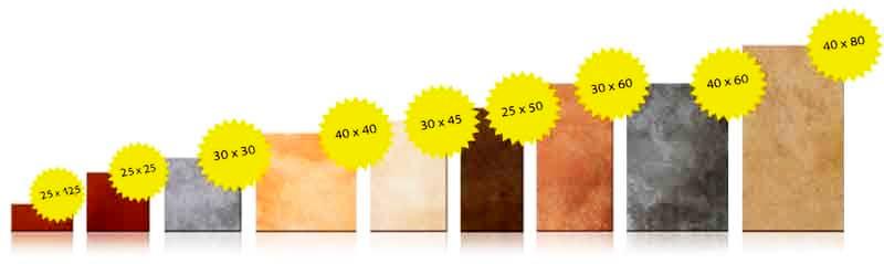 основные размеры плитки для фартука