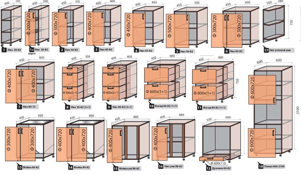 высота дверок и шкафчиков