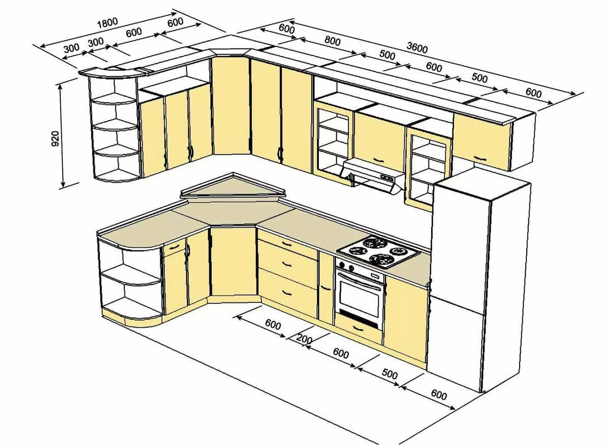 проект кухонного гарнитура