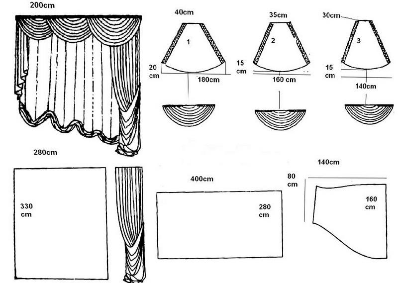 схема для выкройки штор
