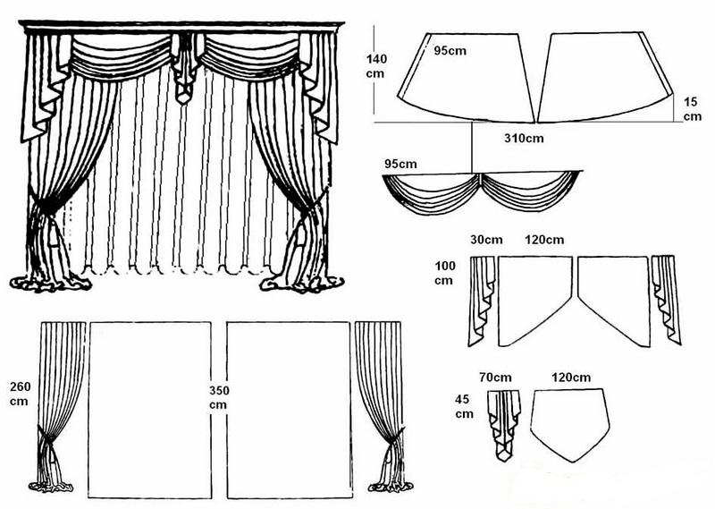 схема коротких штор