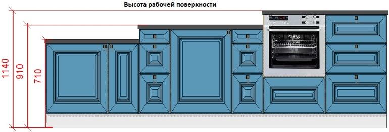 Варианты стандартной высоты нижних фасадов со столешницей
