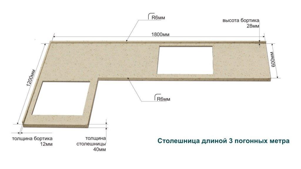 стандартные размеры угловой столешницы из ДСП