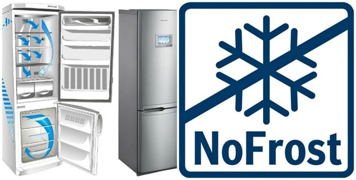 что такое холодильник no frost