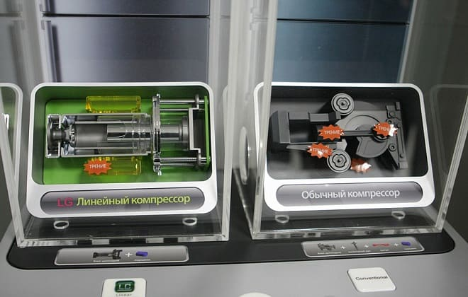 сравнение инверторного компрессора холодильника с обычным